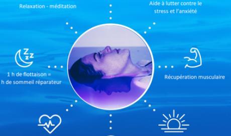 Séance de relaxation anti-stress par flottaison près de Besançon